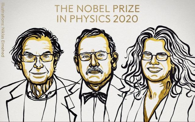 Estos son los ganadores del Premio Nobel de Física 2020