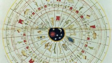 5 tipos de calendarios que se utilizan en el mundo